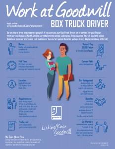 Box Truck Driver 07-2020
