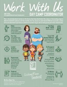 Day Camp Coordinator