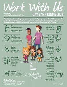 Day Camp Counselor