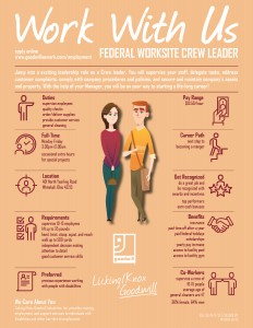 Federal Worksite Crew Leader - Updated 06-2020