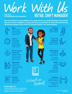 Shift Manager 5-20 Revision