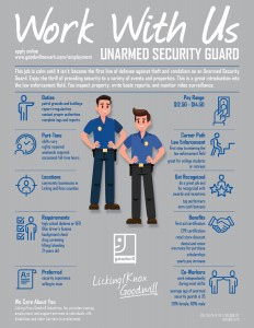 Unarmed Security Guard